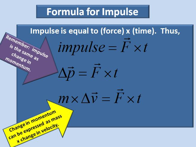A Formula for Impulse - Ms. Clanton's Physical Science Page